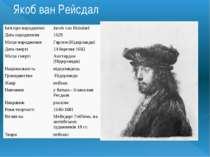 Якоб ван Рейсдал Ім'я при народженні Jacob van Ruisdael Дата народження 1628 ...