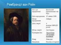 Рембрандт ван Рейн Ім'я при народженні Rembrandt Harmenszoon van Rijn Дата на...