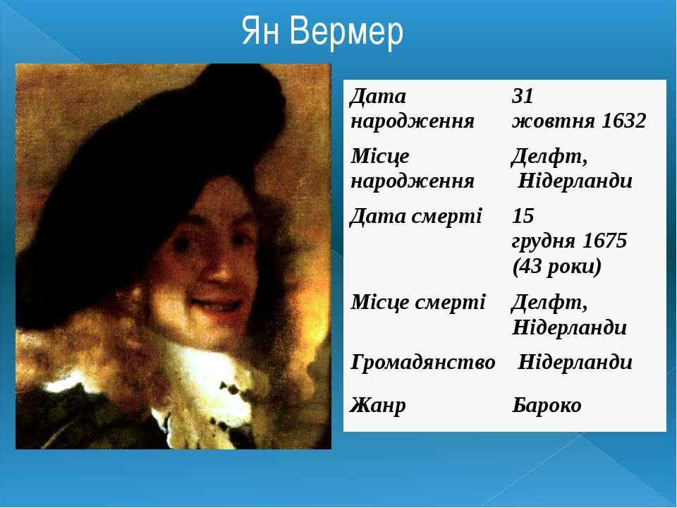 Ян Вермер Дата народження 31 жовтня1632 Місце народження Делфт,Нідерланди Д...