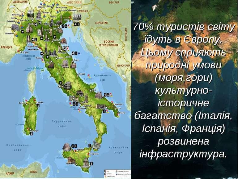 70% туристів світу їдуть в Європу. Цьому сприяють природні умови (моря,гори) ...