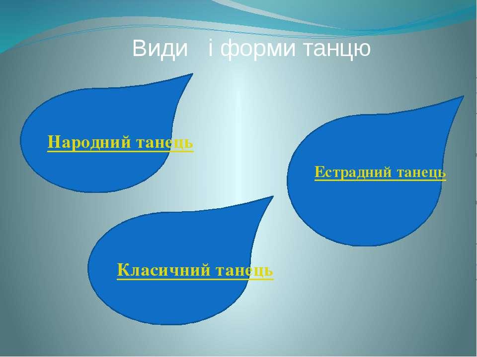 Види і форми танцю Народний танець Класичний танець Естрадний танець