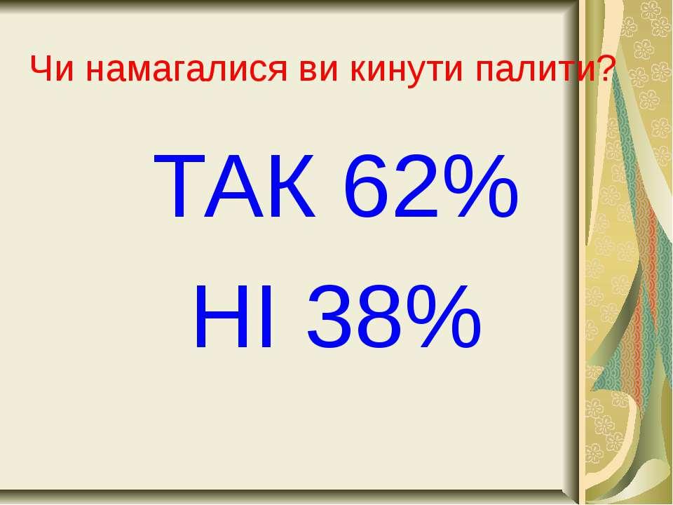 Чи намагалися ви кинути палити? ТАК 62% НІ 38%
