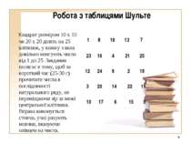 Робота з таблицями Шульте Квадрат розміром 10 х 10 чи 20 х 20 ділять на 25 кл...