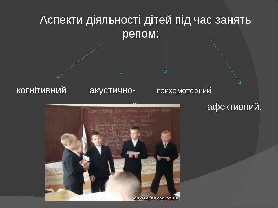 Аспекти діяльності дітей під час занять репом: когнітивний акустично- психомо...