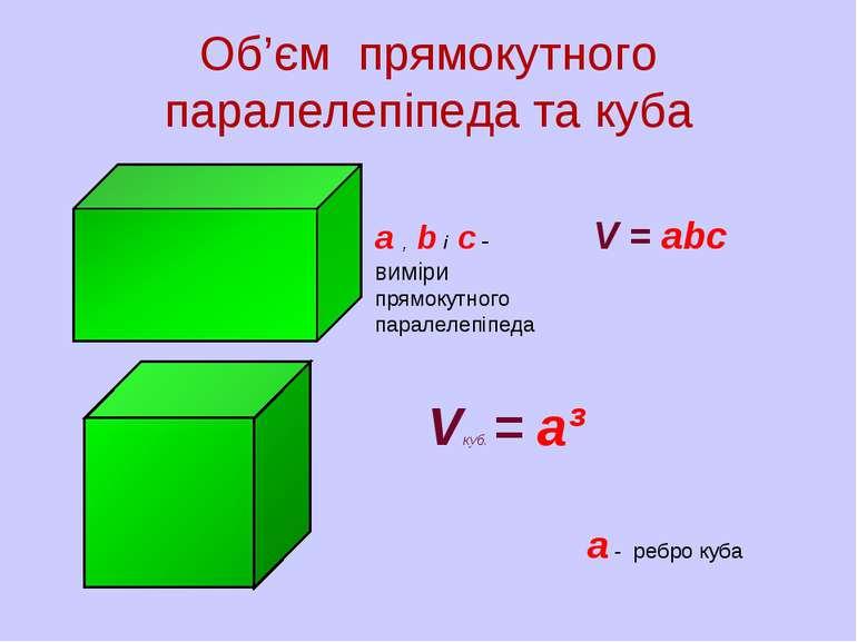Об'єм прямокутного паралелепіпеда та куба V = аbc а , b і с - виміри прямокут...