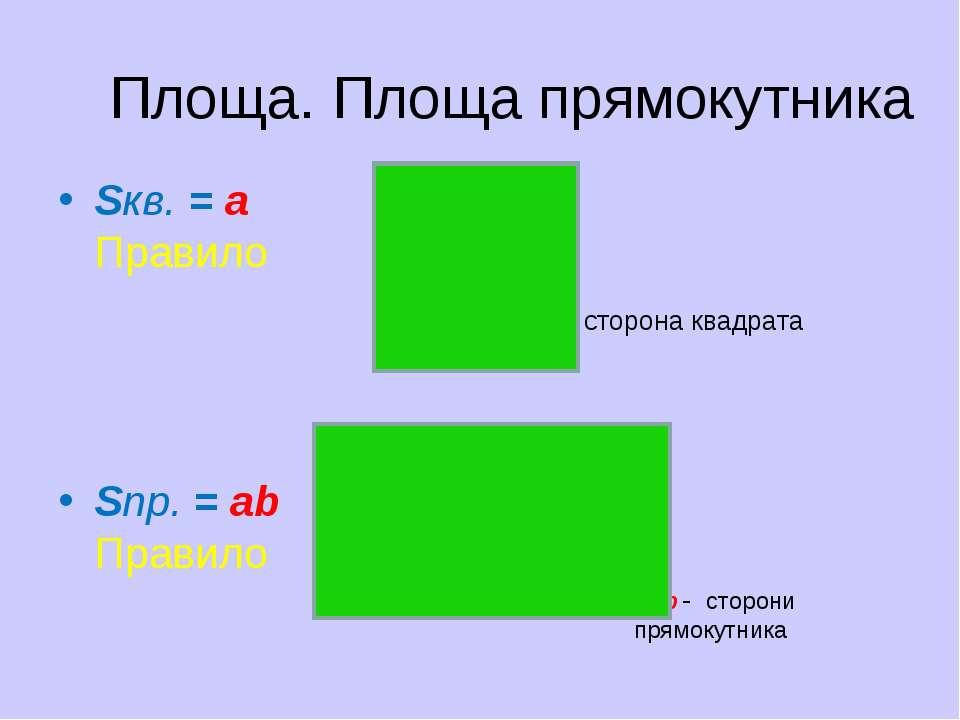 Площа. Площа прямокутника Sкв. = а Правило а - сторона квадрата Sпр. = аb Пра...