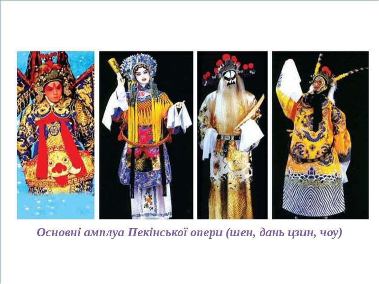 Основні амплуа Пекінської опери (шен, дань цзин, чоу)