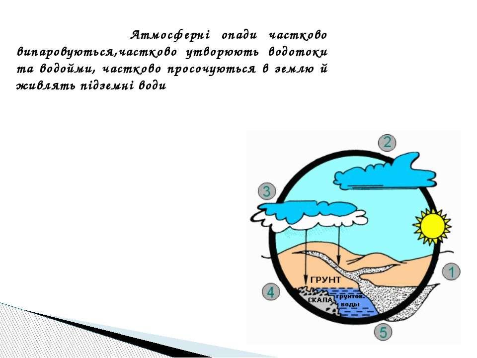 Атмосферні опади частково випаровуються,частково утворюють водотоки та водойм...