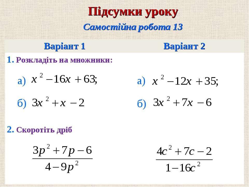 Варiант 1 Варiант 2 1. Розкладіть на множники: 2. Скоротіть дріб