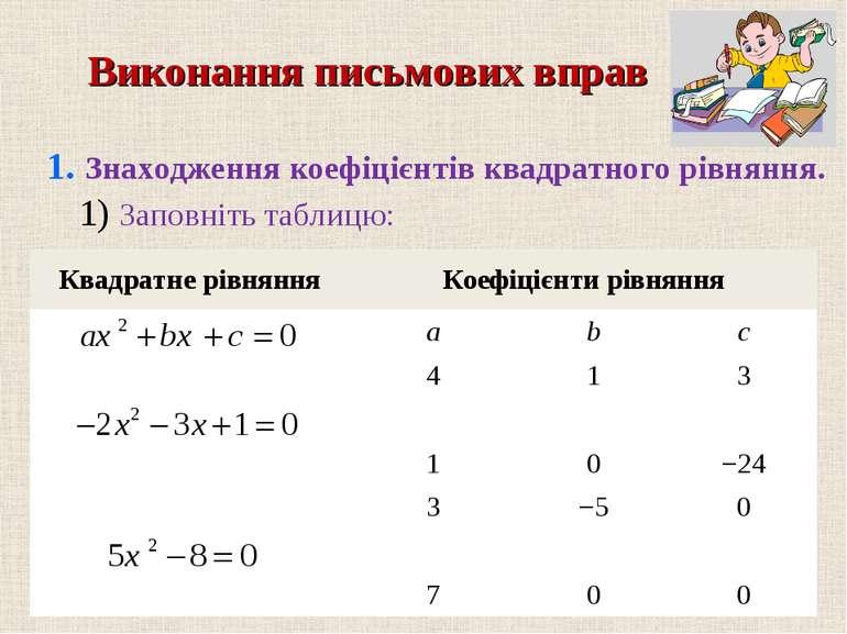 Квадратне рівняння Коефіцієнти рівняння a b c  4 1 3     1 0 −24  3 −5 ...
