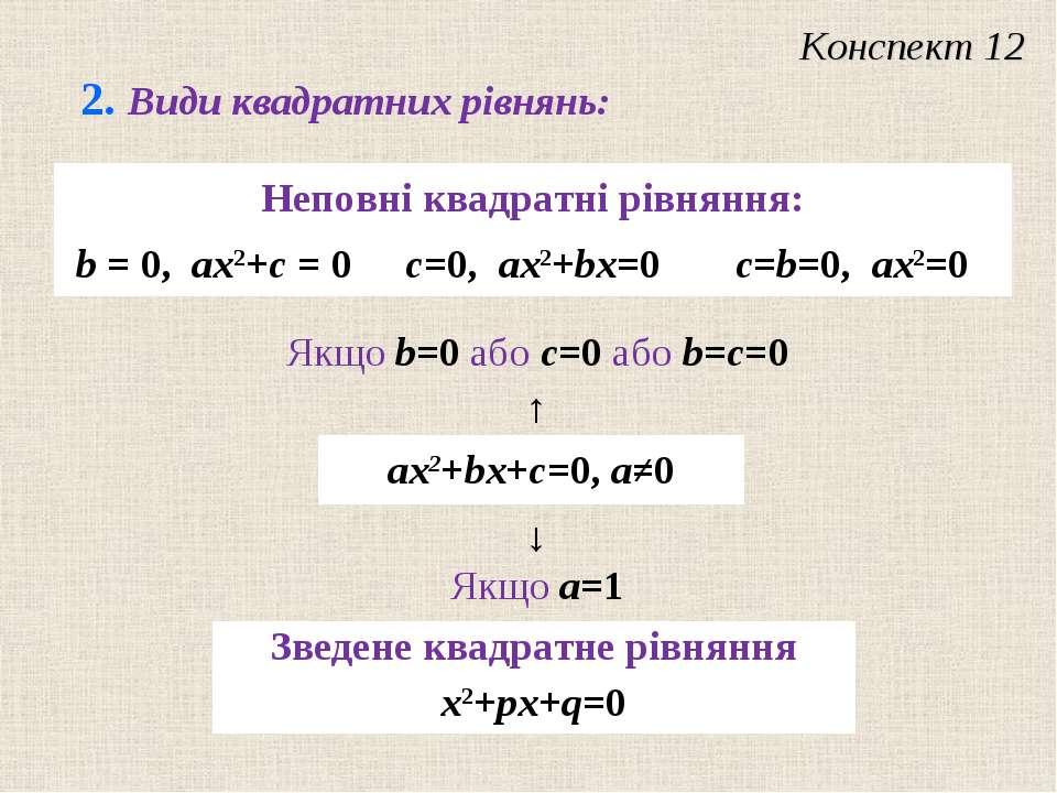 Неповнi квадратнi рiвняння: b = 0, ax2+c = 0 c=0, ax2+bx=0 c=b=0, ax2=0 ax2+b...
