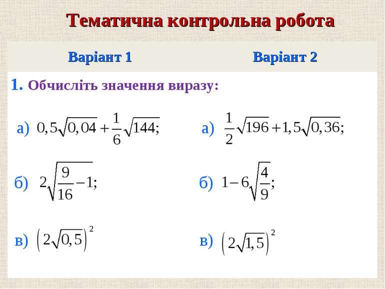 Варiант 1 Варiант 2 1. Обчислiть значення виразу: