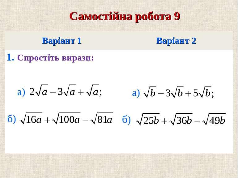 Варiант 1 Варiант 2 1. Спростіть вирази: