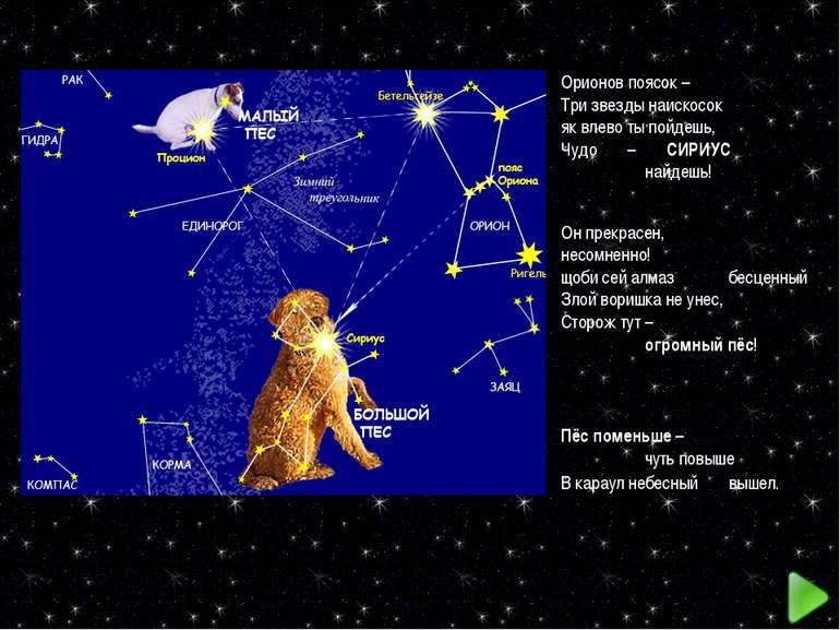 Орионов поясок – Три звезды наискосок як влево ты пойдешь, Чудо – СИРИУС найд...