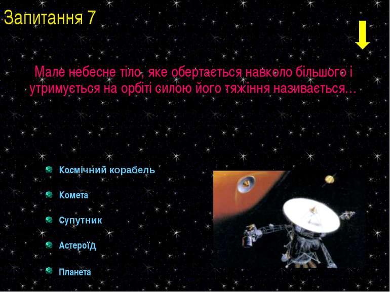 Космічний корабель Комета Супутник Астероїд Планета Мале небесне тіло, яке об...
