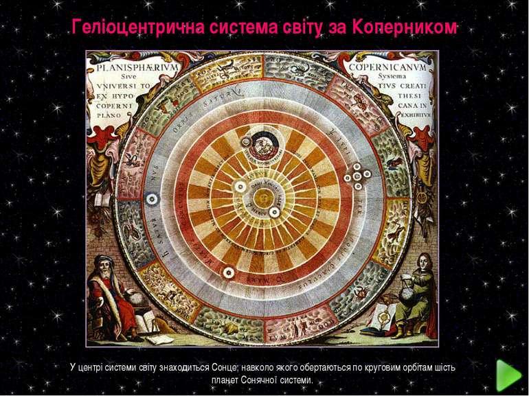 Геліоцентрична система світу за Коперником У центрі системи світу знаходиться...