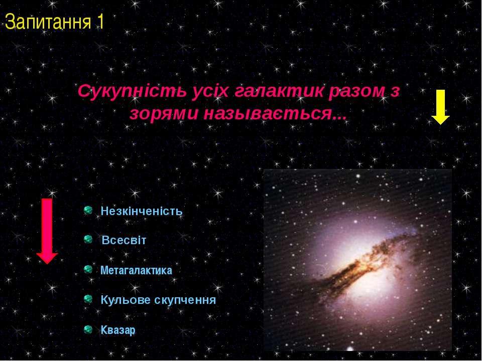 Незкінченість Всесвіт Метагалактика Кульове скупчення Квазар Запитання 1 Суку...