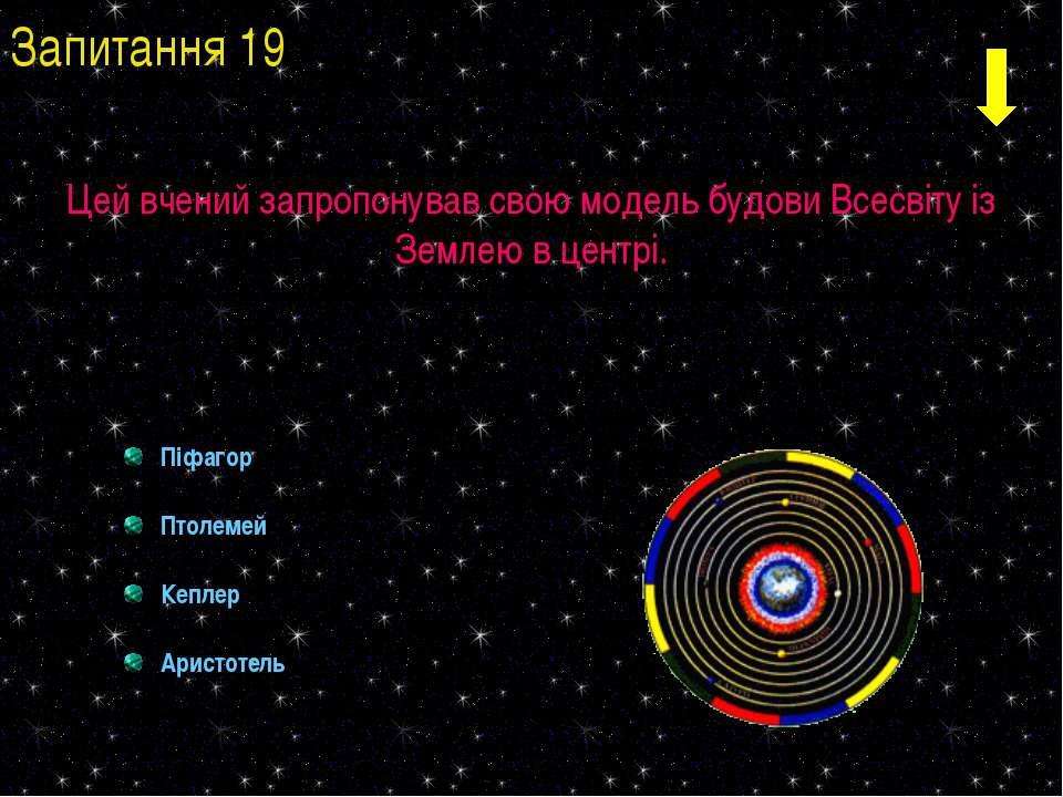 Піфагор Птолемей Кеплер Аристотель Запитання 19 Цей вчений запропонував свою ...