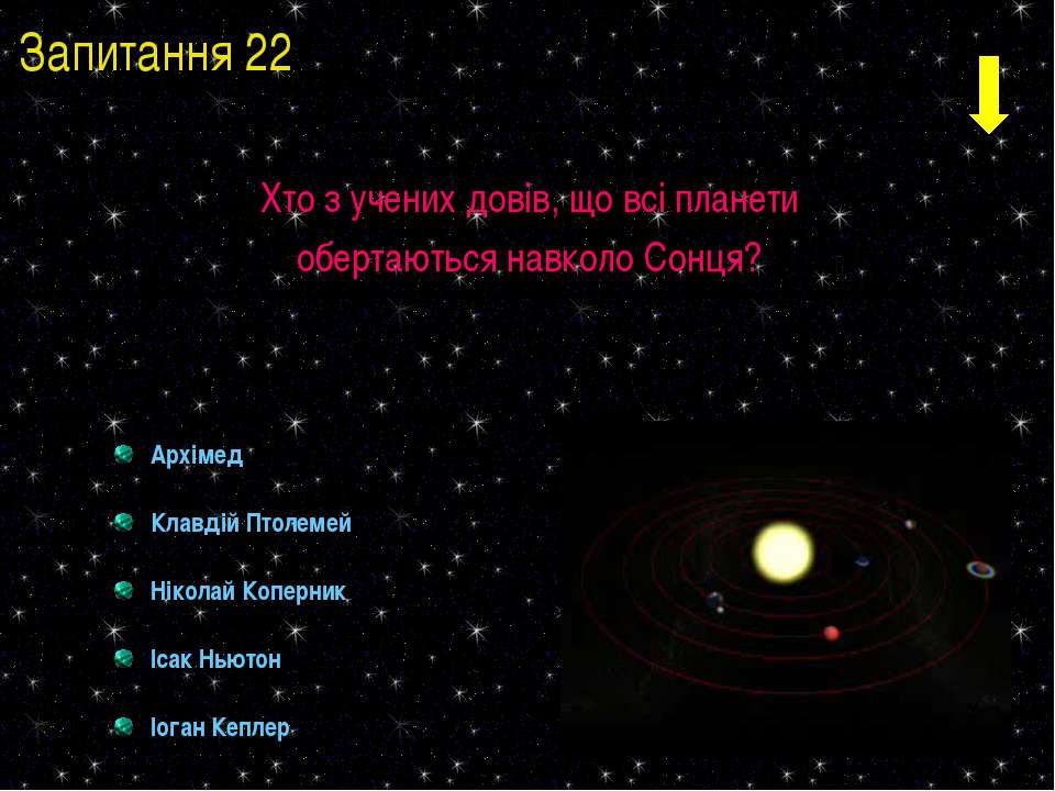 Архімед Клавдій Птолемей Ніколай Коперник Ісак Ньютон Іоган Кеплер Хто з учен...
