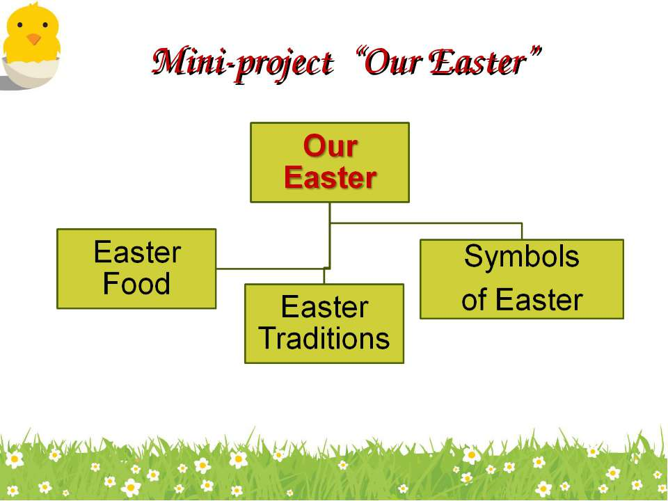 "Mini-project ""Our Easter"""
