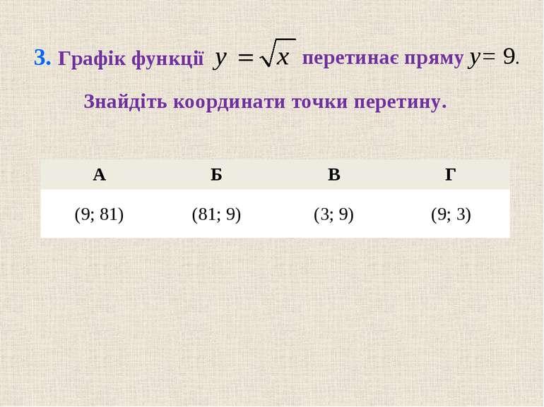 А Б В Г (9; 81) (81; 9) (3; 9) (9; 3)