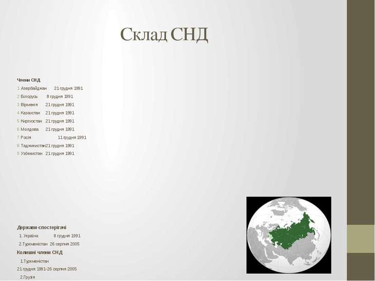 Склад СНД Члени СНД Азербайджан 21 грудня 1991 Білорусь 8 грудня 1991 Вірмені...