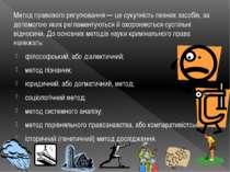 Метод правового регулювання — це сукупність певних засобів, за допомогою яких...