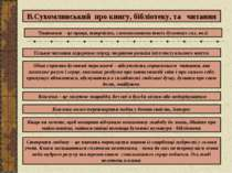 В.Сухомлинський про книгу, бібліотеку, та читання Чиатання – це праця, творчі...