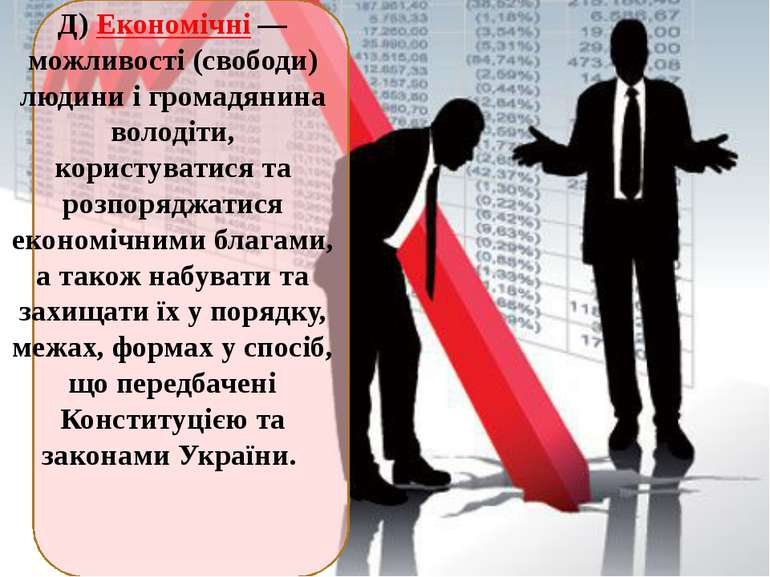 Д)Економічні— можливості (свободи) людини і громадянина володіти, користува...