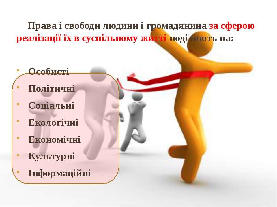 Права і свободи людини і громадянина за сферою реалізації їх в суспільному жи...