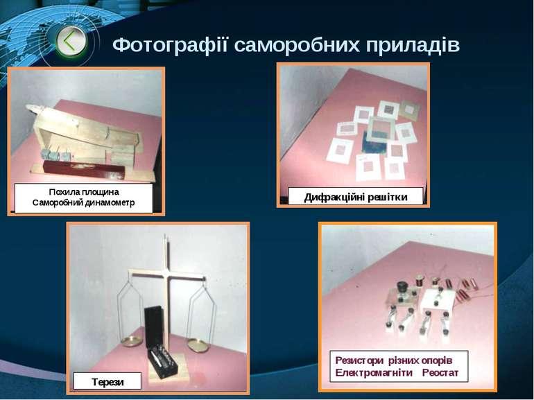 Фотографії саморобних приладів Резистори різних опорів Електромагніти Реостат