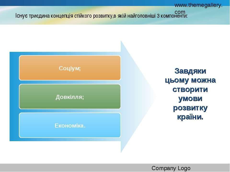 Існує триєдина концепція стійкого розвитку,в якій найголовніші 3 компоненти: ...