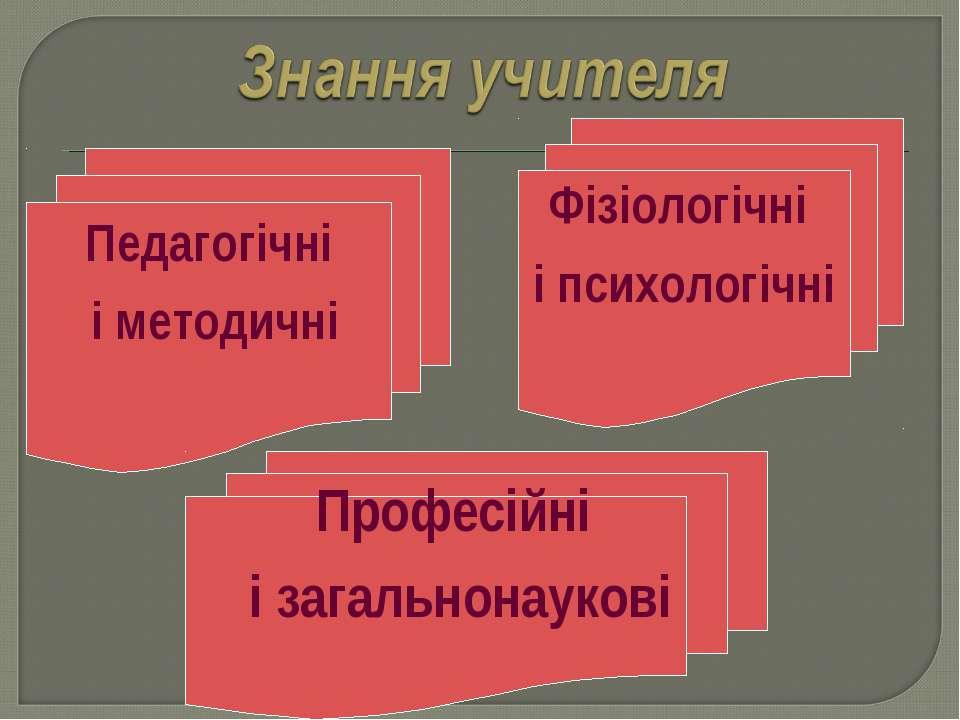 Фізіологічні і психологічні Педагогічні і методичні Професійні і загальнонаукові