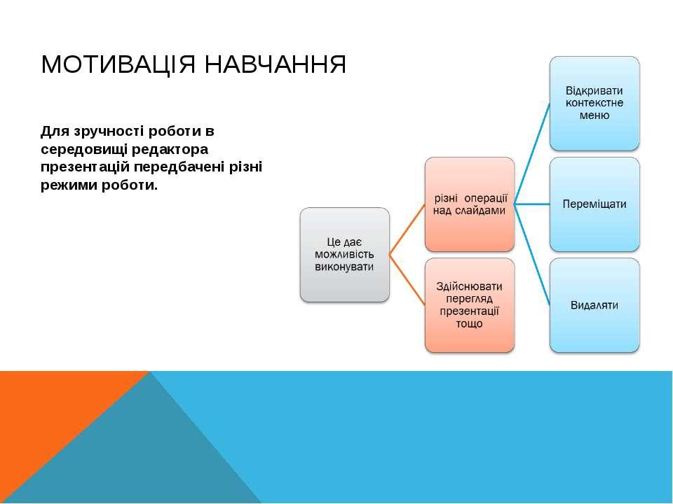МОТИВАЦІЯ НАВЧАННЯ Для зручності роботи в середовищі редактора презентацій пе...