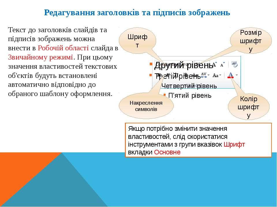 Текст до заголовків слайдів та підписів зображень можна внести в Робочій обла...