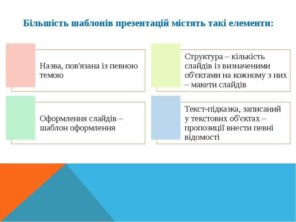 Інформатика 5 клас Більшість шаблонів презентацій містять такі елементи: