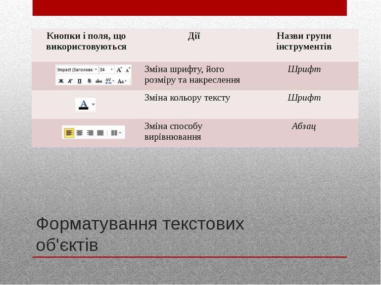 Форматування текстових об'єктів Інформатика 5 клас Кнопки і поля, що використ...