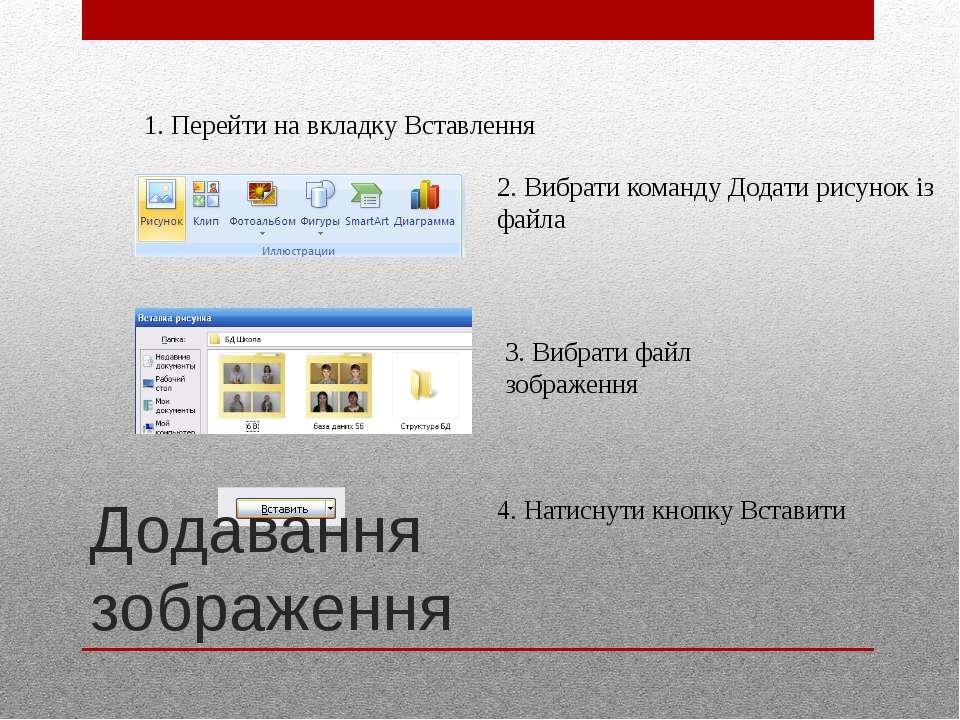 2. Вибрати команду Додати рисунок із файла 3. Вибрати файл зображення 4. Нати...