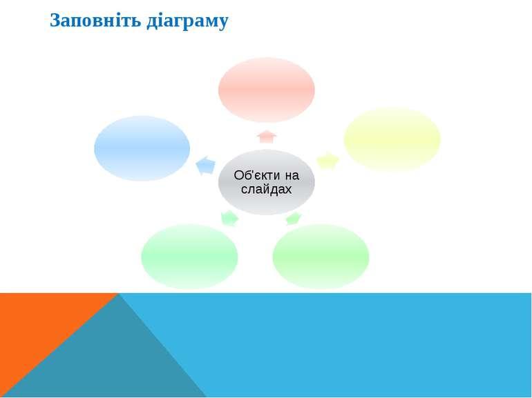Заповніть діаграму Кравчук Г.Т., http://sayt-portfolio.at.ua