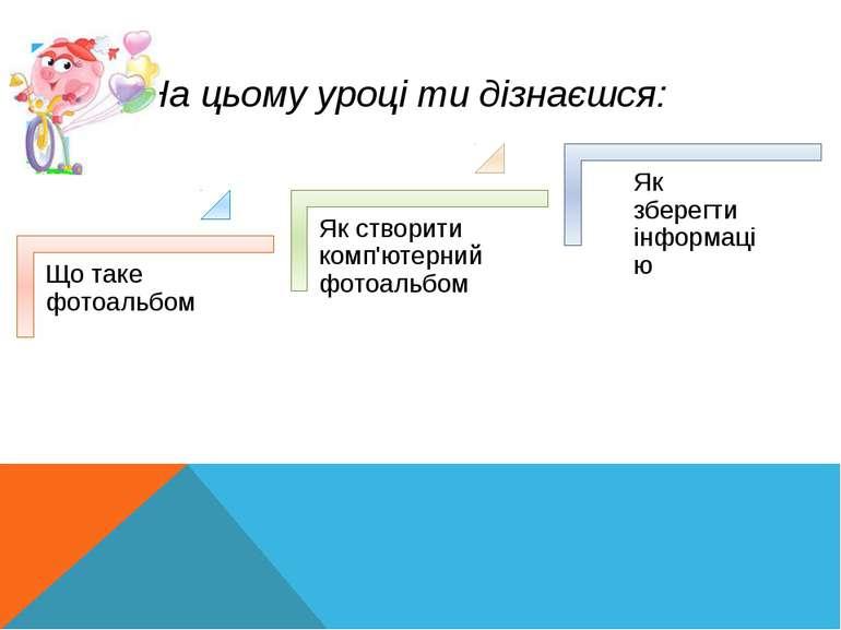 На цьому уроці ти дізнаєшся: Кравчук Г.Т., http://sayt-portfolio.at.ua