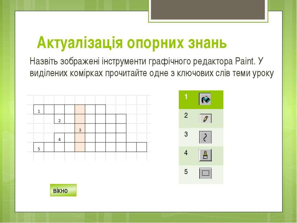 Актуалізація опорних знань Назвіть зображені інструменти графічного редактора...