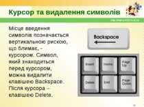 Курсор та видалення символів Місце введення символів позначається вертикально...