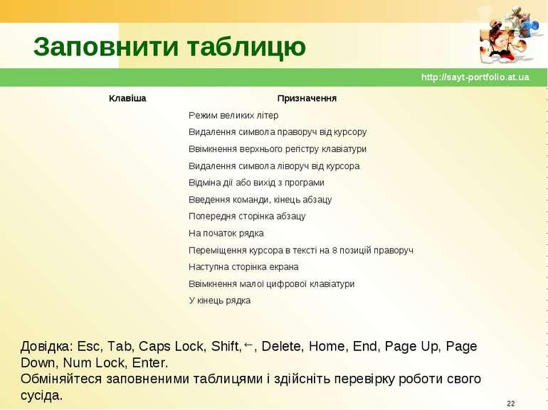 Заповнити таблицю * http://sayt-portfolio.at.ua Довідка: Esc, Tab, Caps Lock,...