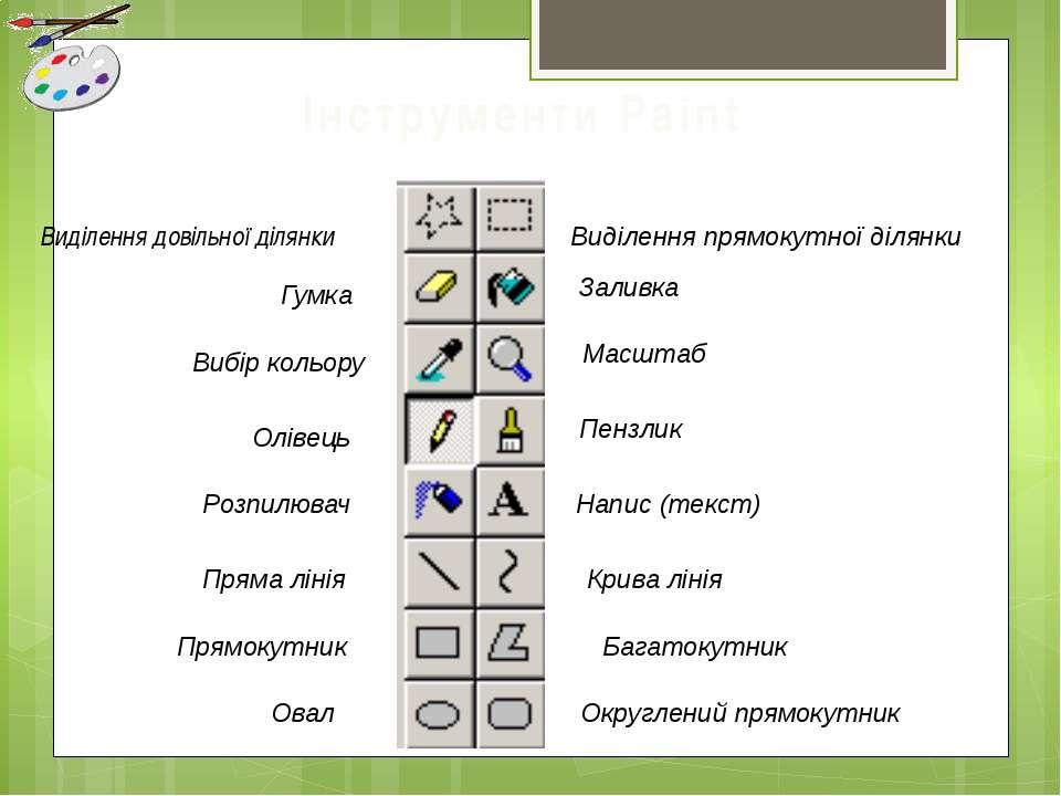Інструменти Paint Виділення довільної ділянки Виділення прямокутної ділянки Г...