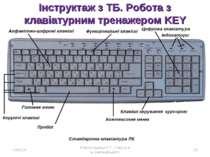 Інструктаж з ТБ. Робота з клавіатурним тренажером KEY * Робота Кравчук Г.Т., ...