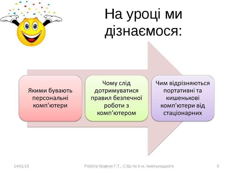 На уроці ми дізнаємося: * * Робота Кравчук Г.Т., СЗШ № 8 м. Хмельницького Роб...