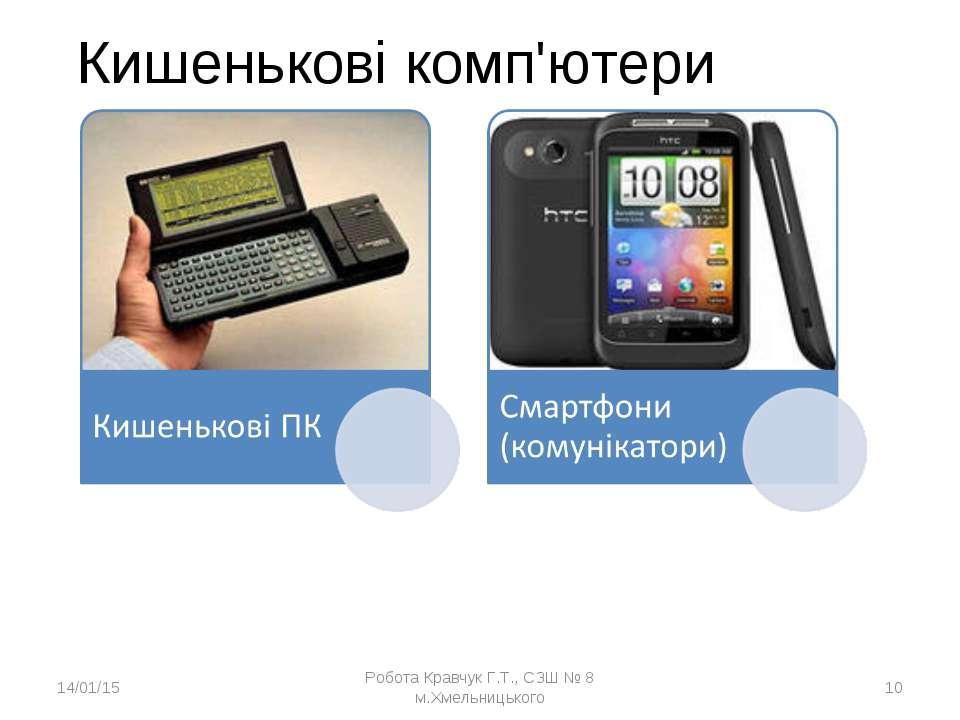 Кишенькові комп'ютери * Робота Кравчук Г.Т., СЗШ № 8 м.Хмельницького * Робота...