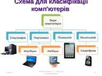 Схема для класифікації комп'ютерів * Робота Кравчук Г.Т., СЗШ № 8 м.Хмельниць...
