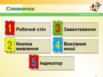 Словничок * http://sayt-portfolio.at.ua http://sayt-portfolio.at.ua