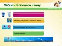 Об'єкти Робочого столу * http://sayt-portfolio.at.ua http://sayt-portfolio.at.ua